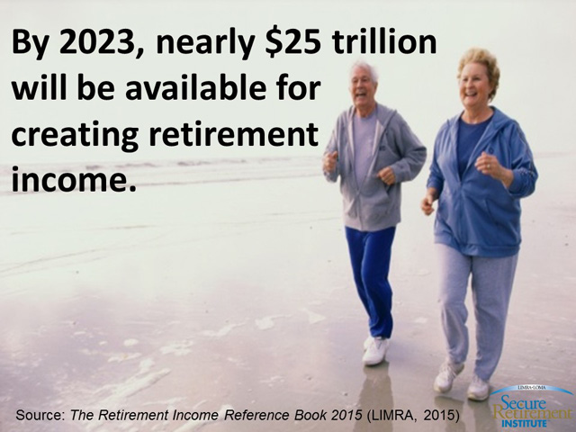 Creating Retirement Income