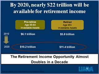 Retirement Income Opportunity - thumb