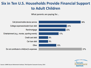 6 in 10 Households - 10-2014