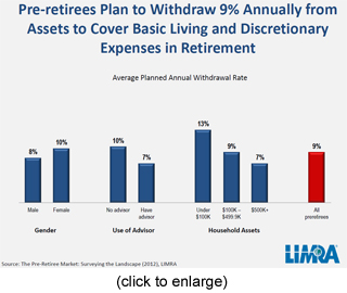 Pre-Retirees_Withdraw-thumb