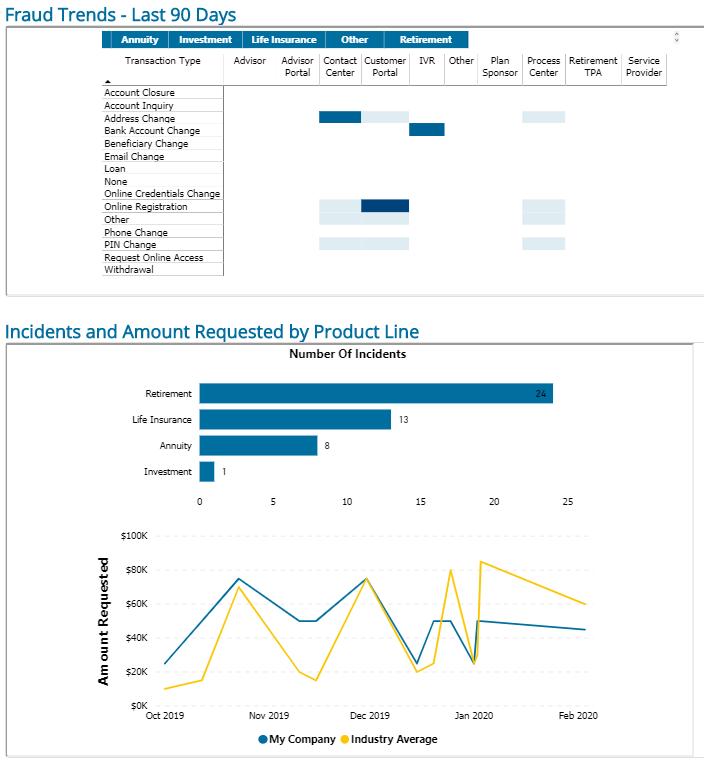 FraudShare graphs 2.14.20.png