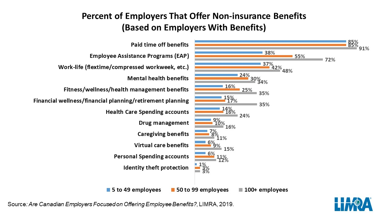 Canadian-benefits-chart-FINAL.jpg