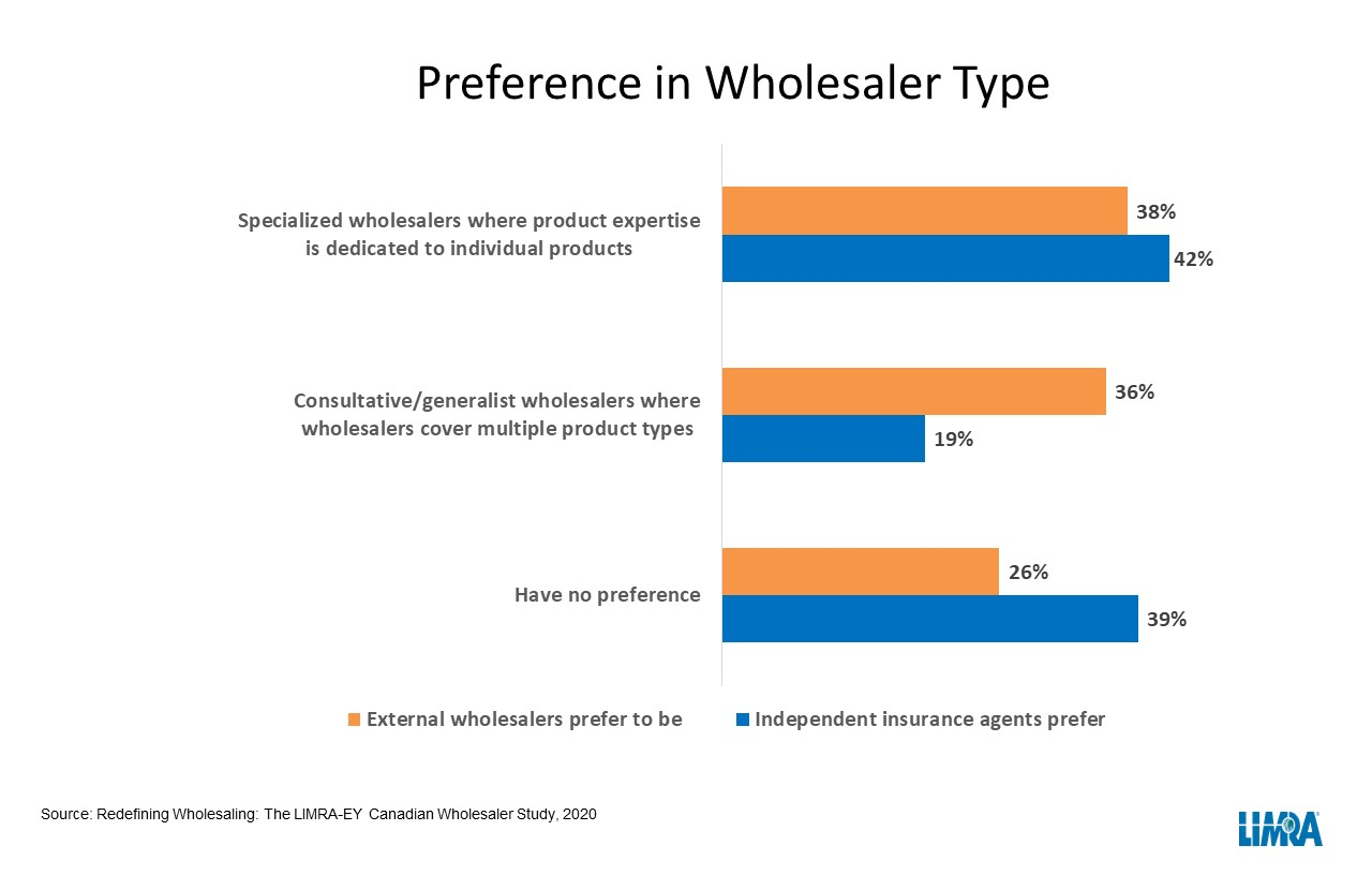 Canadian-wholesalers-chart2.jpg