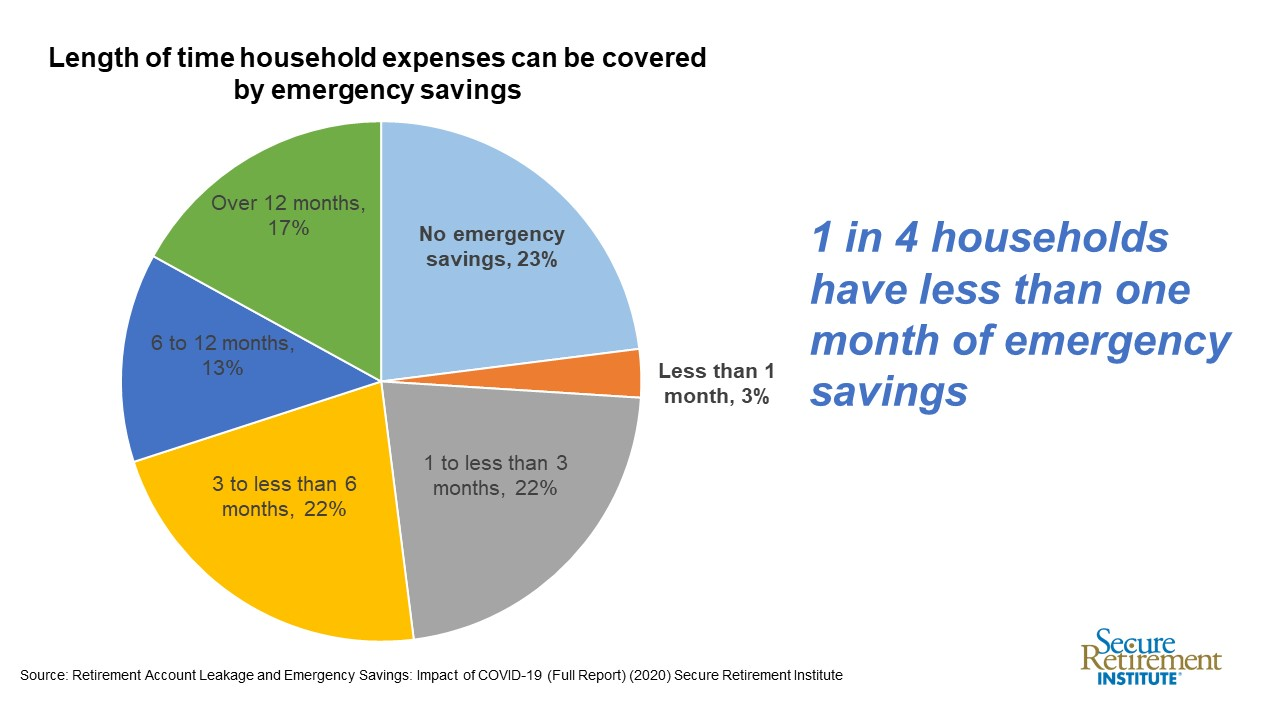 COVID prompted emergency savings.jpg