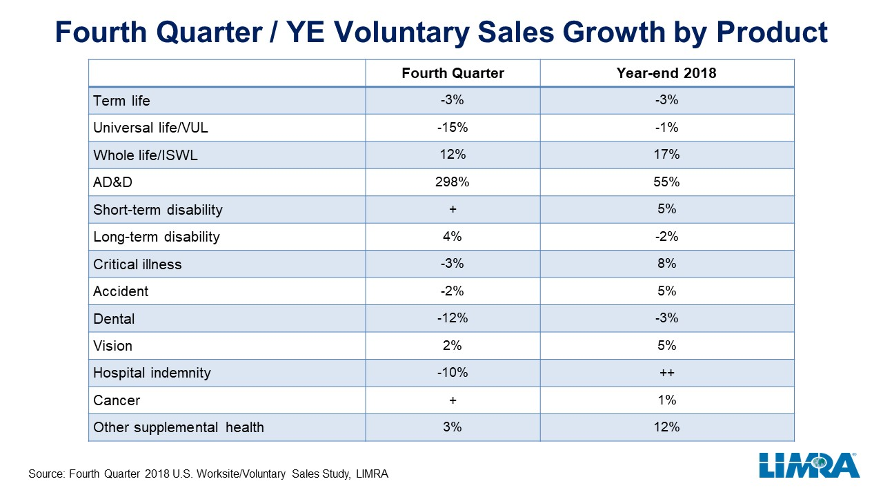 4Q 2018 Voluntary Sales Results FINAL.jpg